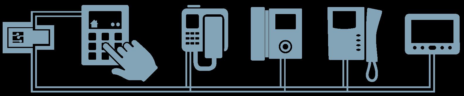 Схема подключения домофонов